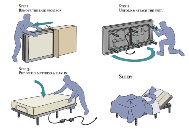 Diagram that shows how to assemble an adjustable bed frame